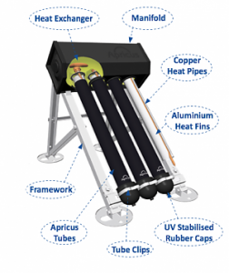 Evacuated tube solar panel (click on image to visit Apricus's website)