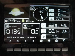 Weather station display panel.