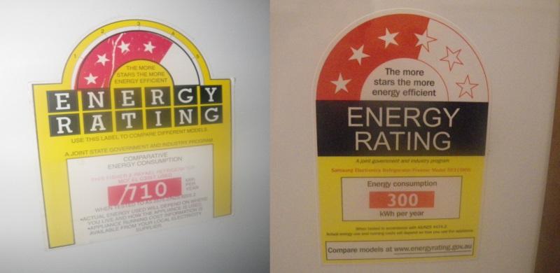 Energy Star Label comparison of energy efficient fridges