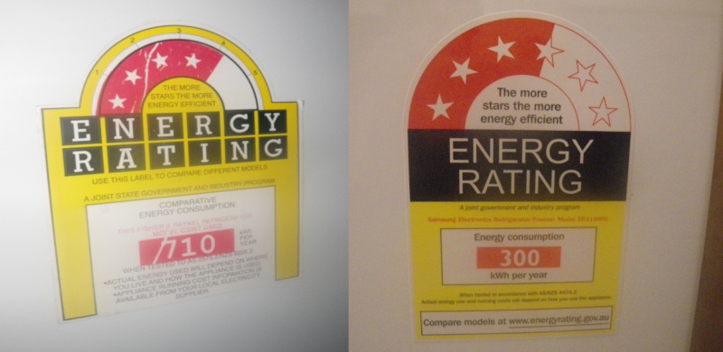 Energy Star Label comparison of energy efficient fridges
