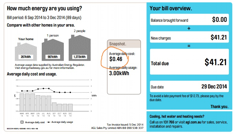 Greeny Flat energy bill for Sept, Oct, and November.
