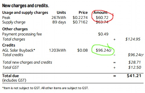 AGL bill Dec 2