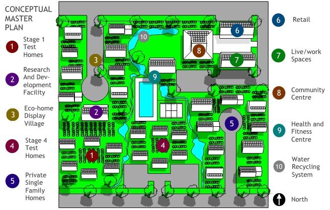 Conceptual Master Plan 140915