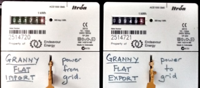 This photo shows the two electricity meters for the Greeny Flat. The one on the left shows the amount of energy we have imported from the grid since the house was built. The one on the right shows the amount of energy we have exported to the grid from our solar power system. Proof Positive!