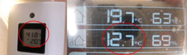 Temperature at inlet from solar preheater and temperature outside (circled)