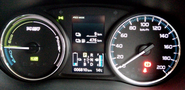 The Instrument Display of the Outlander PHEV.