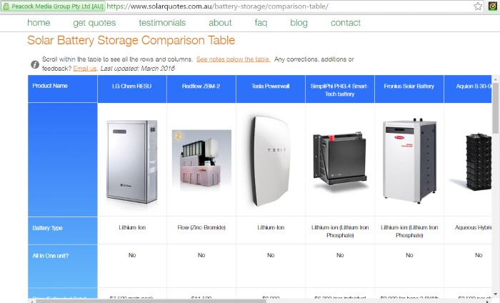 Home Battery Comparison Table from solarquotes.com.au